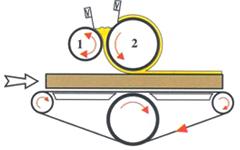 mekanisme-roller-coater